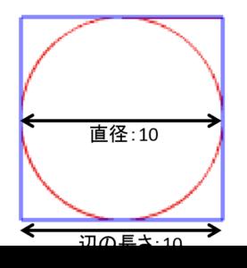 円と正方形の面積